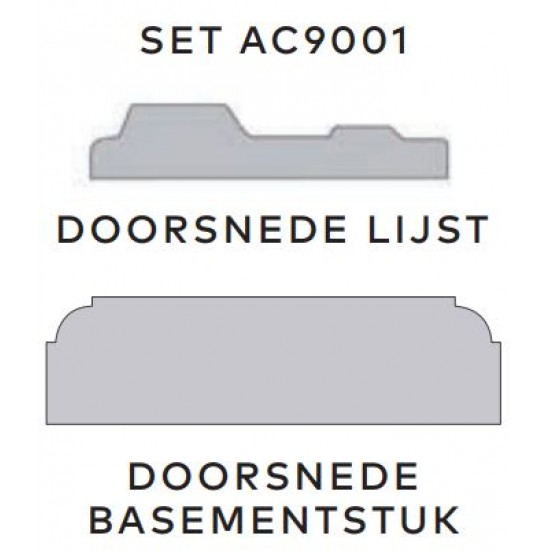 Aftimmerlijst AC9001